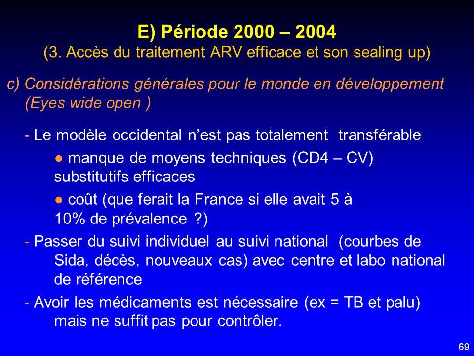 E) Période 2000 – 2004 (3. Accès du traitement ARV efficace et son sealing up)
