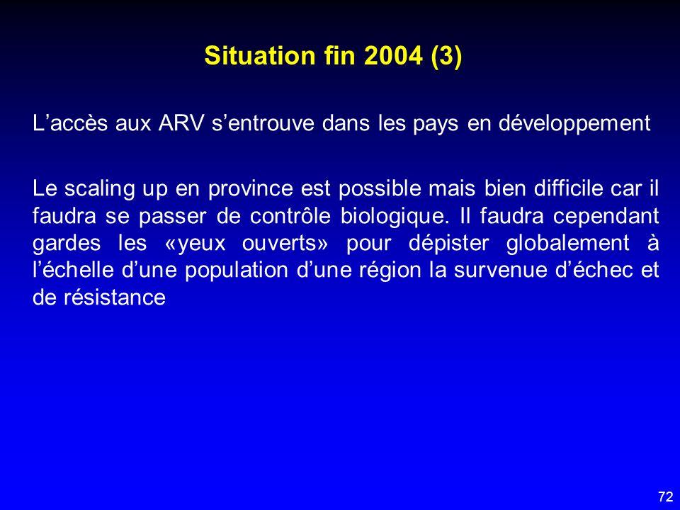 Situation fin 2004 (3) L'accès aux ARV s'entrouve dans les pays en développement.