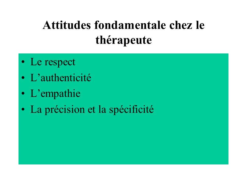 Attitudes fondamentale chez le thérapeute