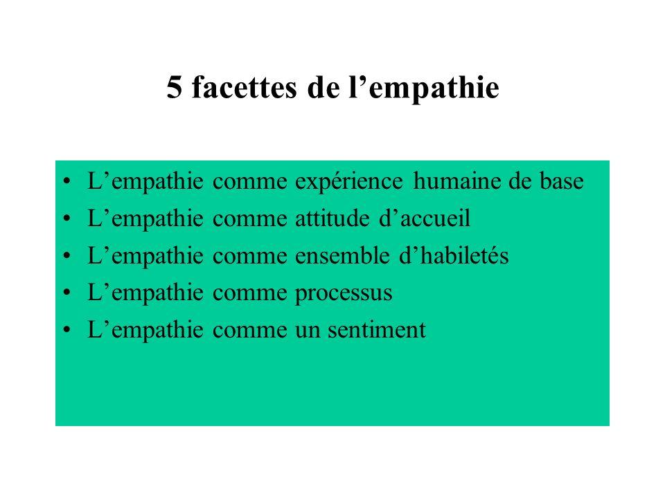 5 facettes de l'empathie