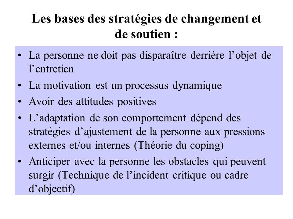 Les bases des stratégies de changement et de soutien :