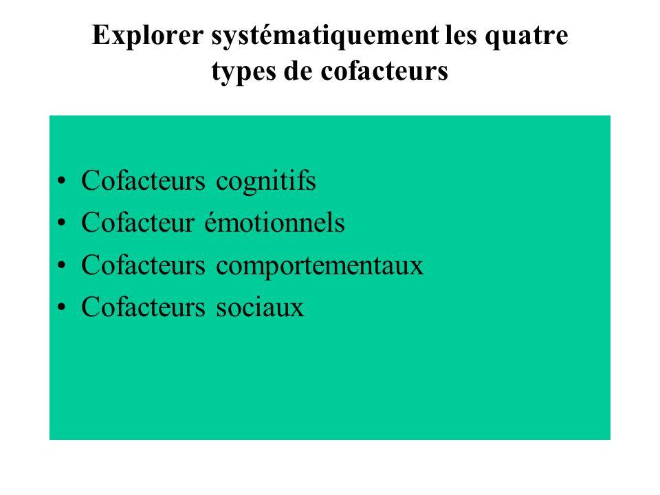 Explorer systématiquement les quatre types de cofacteurs