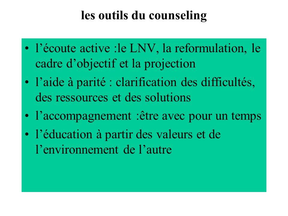 les outils du counseling