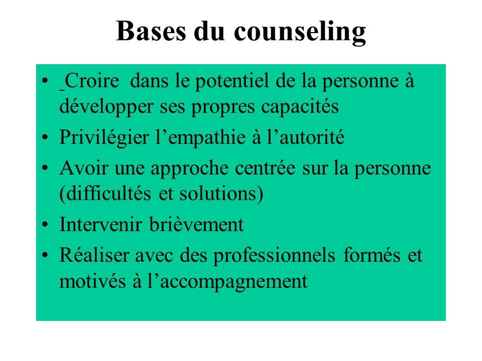 Bases du counseling Croire dans le potentiel de la personne à développer ses propres capacités. Privilégier l'empathie à l'autorité.