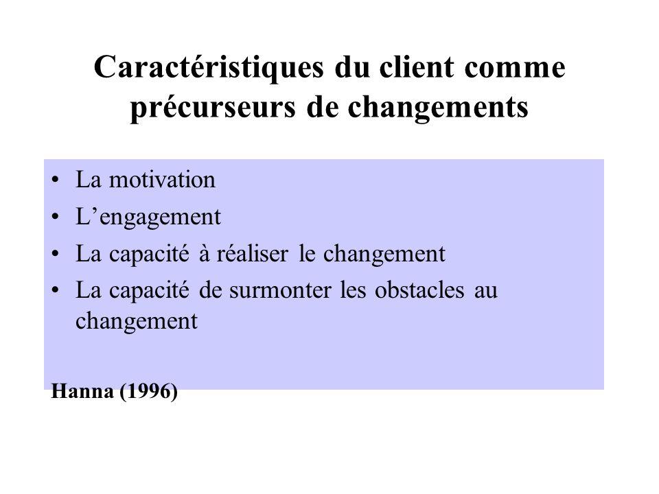 Caractéristiques du client comme précurseurs de changements