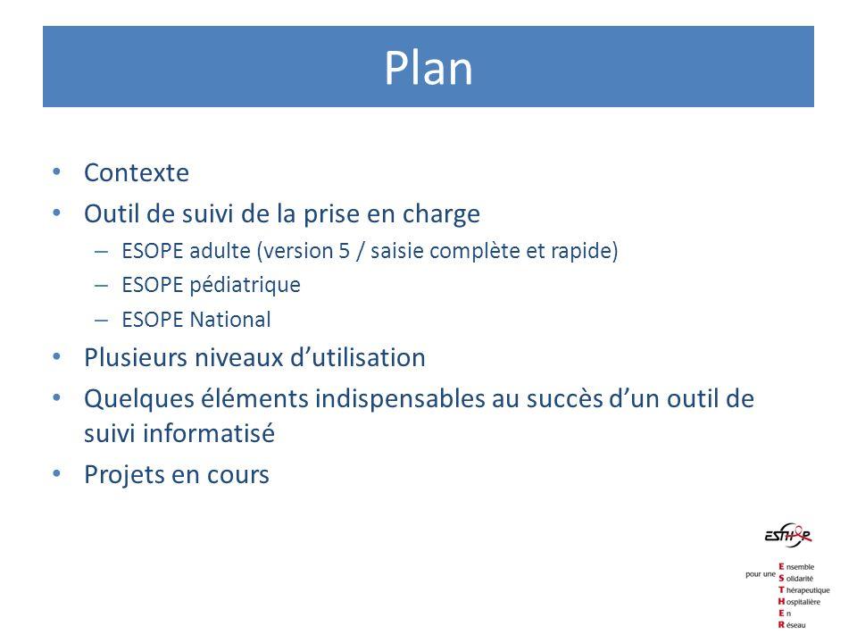 Plan Contexte Outil de suivi de la prise en charge