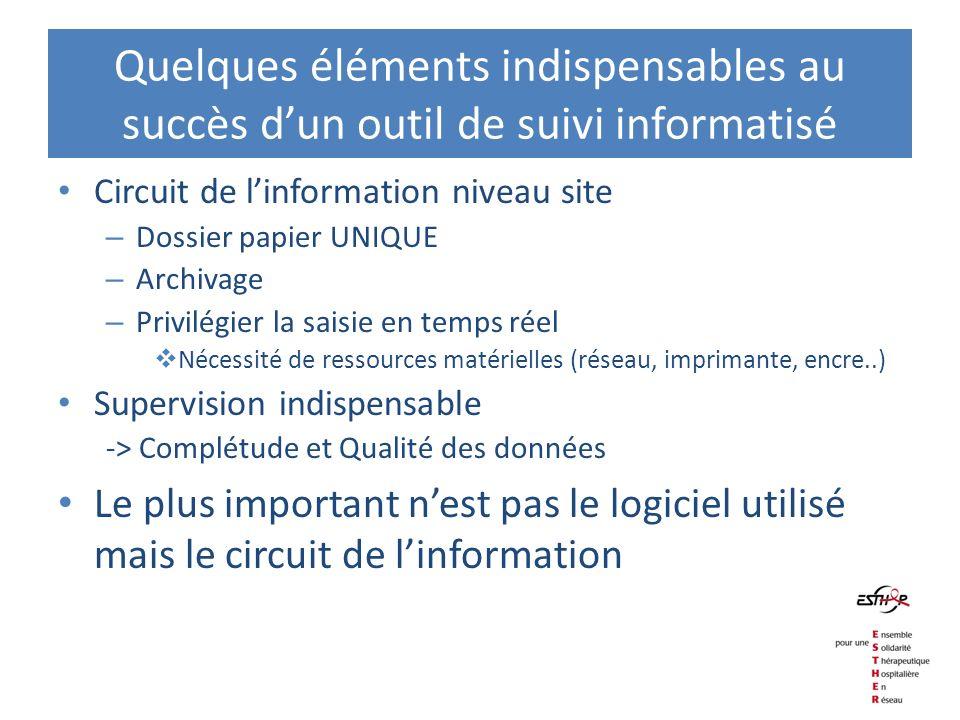 Quelques éléments indispensables au succès d'un outil de suivi informatisé