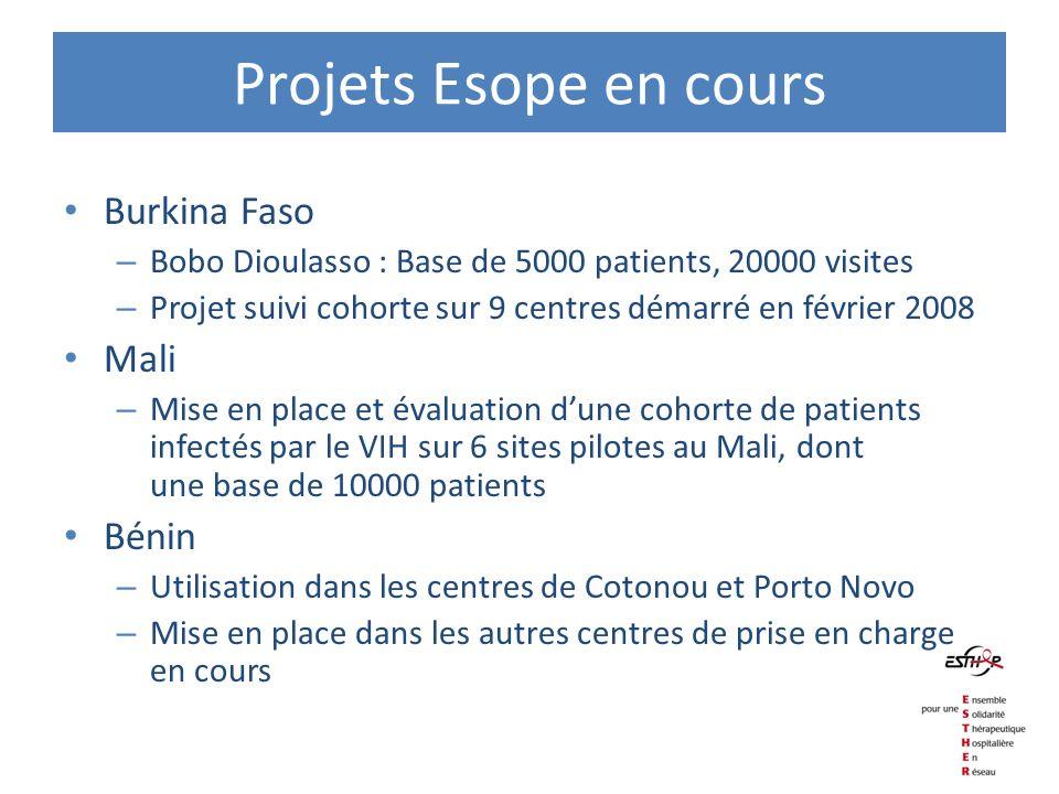 Projets Esope en cours Burkina Faso Mali Bénin