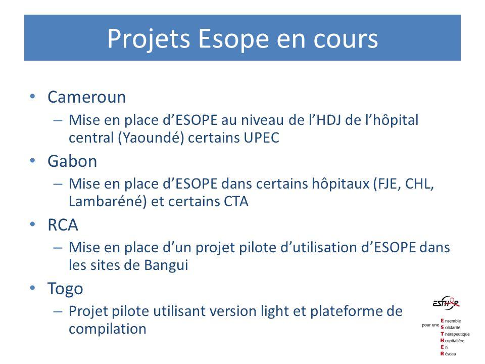 Projets Esope en cours Cameroun Gabon RCA Togo