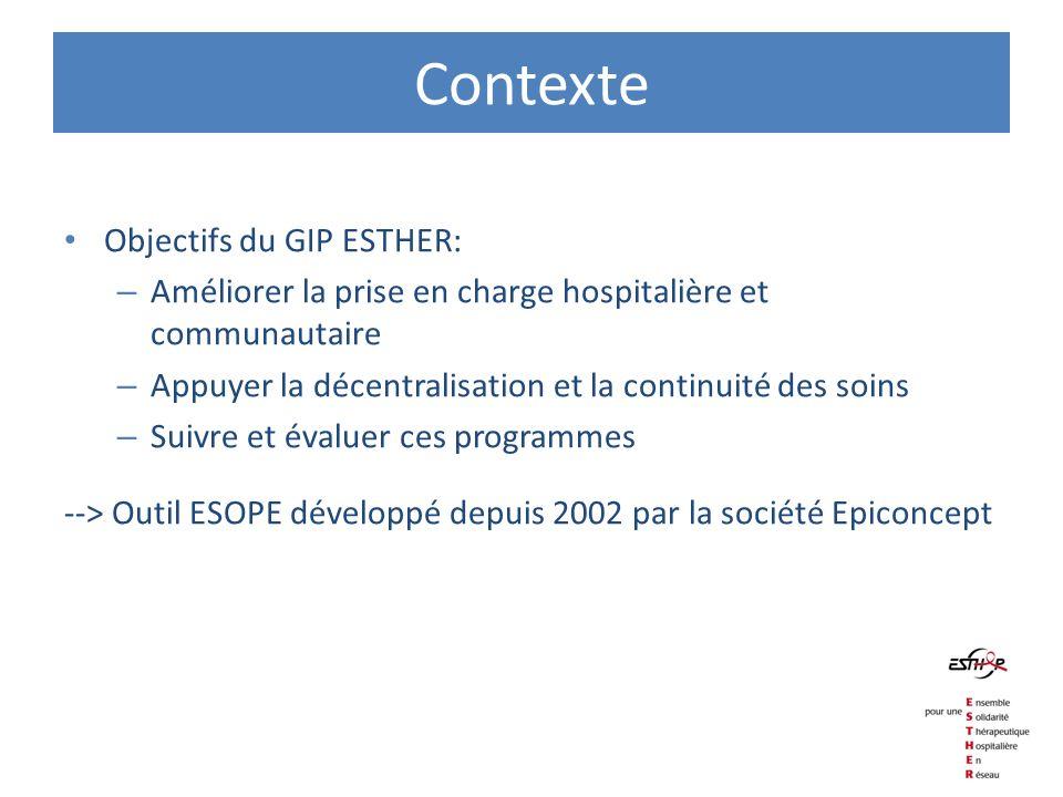 Contexte Objectifs du GIP ESTHER: