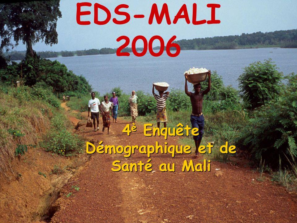 4è Enquête Démographique et de Santé au Mali