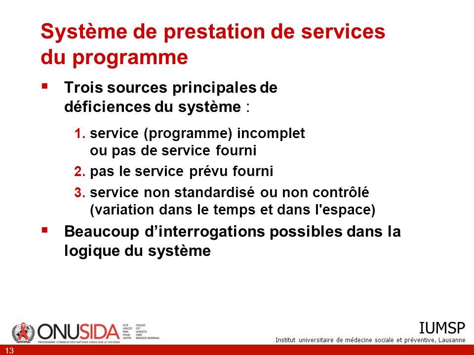 Système de prestation de services du programme