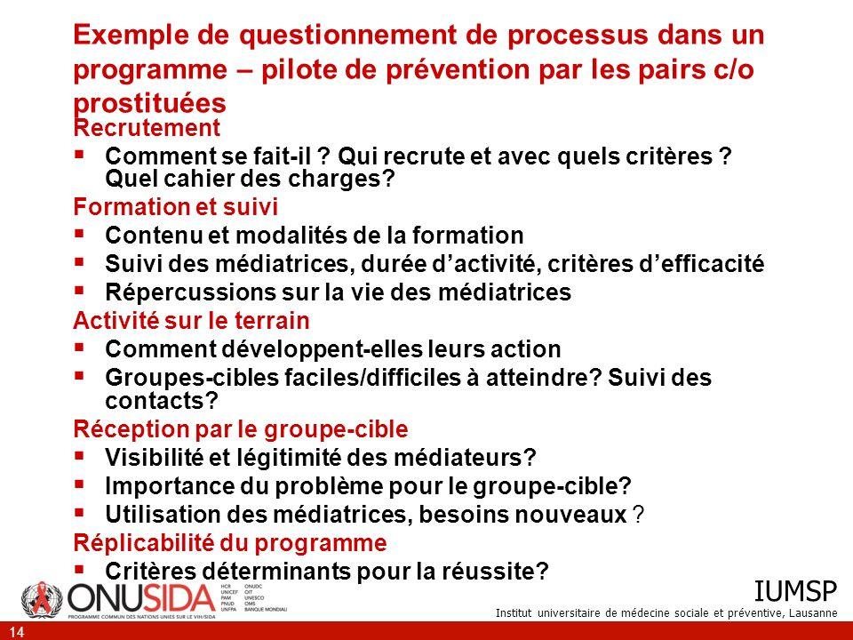 Exemple de questionnement de processus dans un programme – pilote de prévention par les pairs c/o prostituées