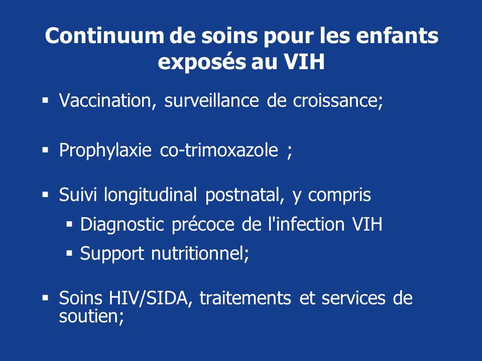 Continuum de soins pour les enfants exposés au VIH