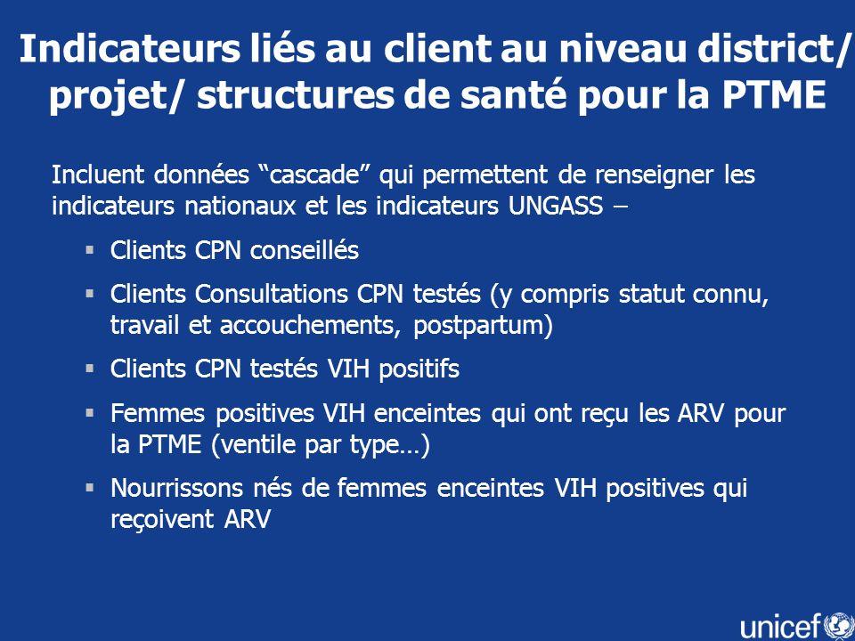 Indicateurs liés au client au niveau district/ projet/ structures de santé pour la PTME