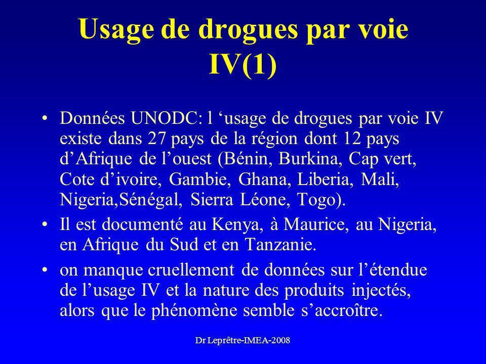 Usage de drogues par voie IV(1)