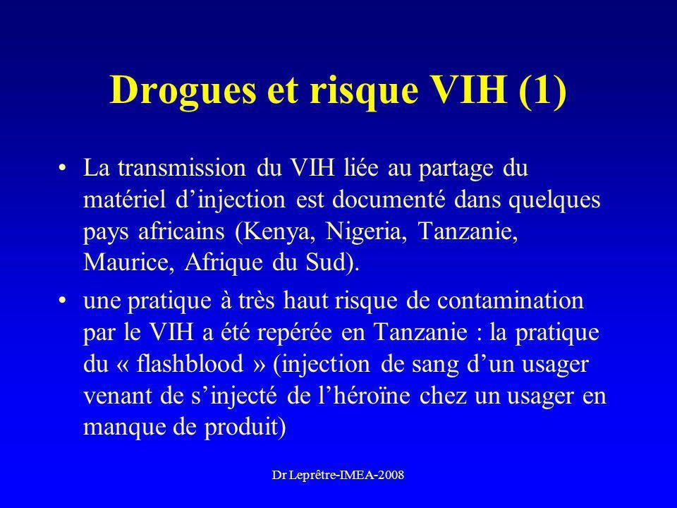 Drogues et risque VIH (1)