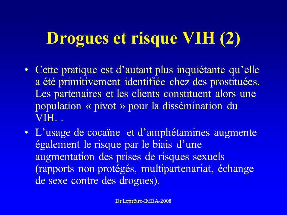 Drogues et risque VIH (2)