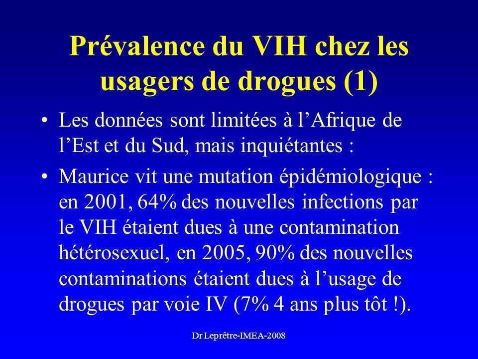 Prévalence du VIH chez les usagers de drogues (1)