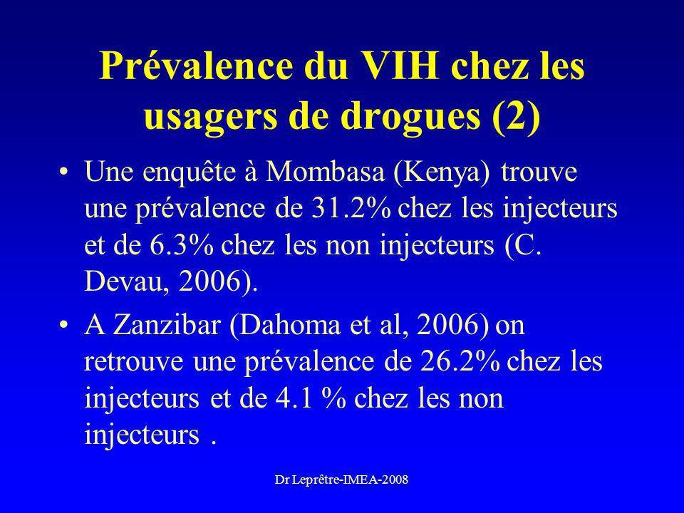 Prévalence du VIH chez les usagers de drogues (2)