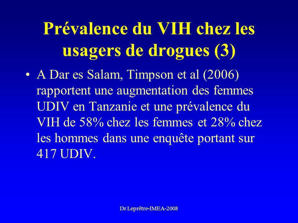 Prévalence du VIH chez les usagers de drogues (3)