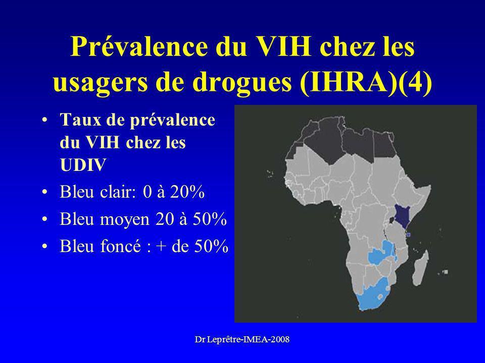 Prévalence du VIH chez les usagers de drogues (IHRA)(4)