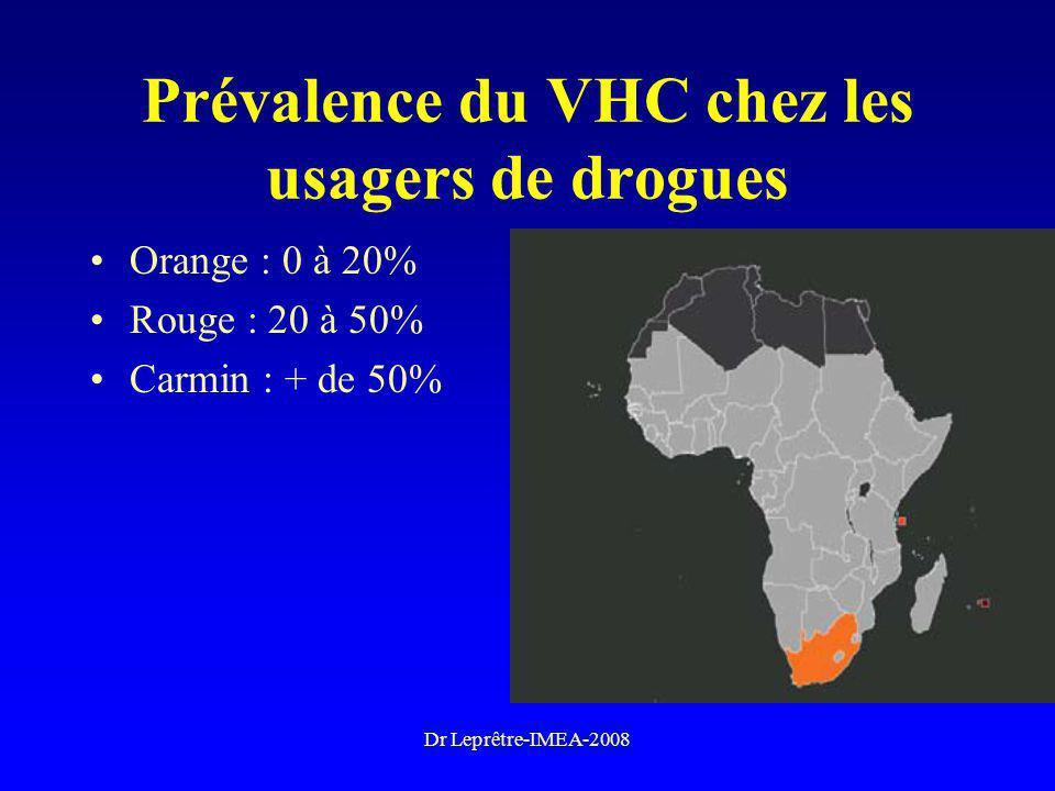 Prévalence du VHC chez les usagers de drogues