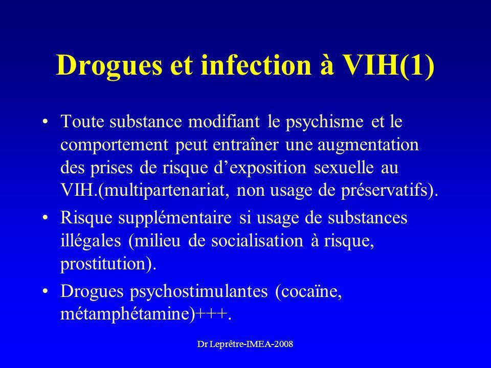 Drogues et infection à VIH(1)