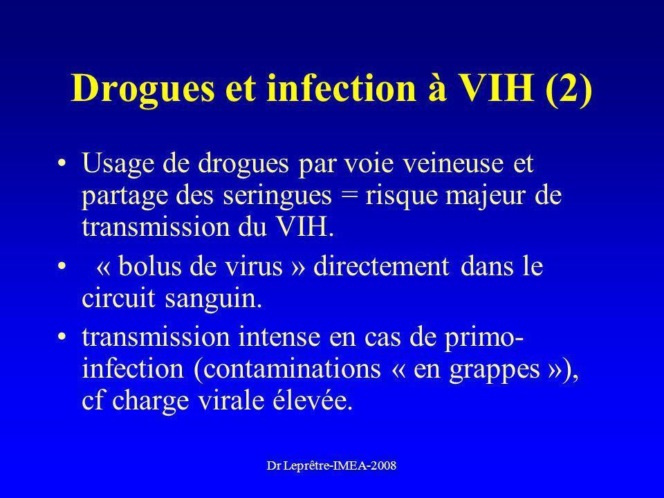 Drogues et infection à VIH (2)