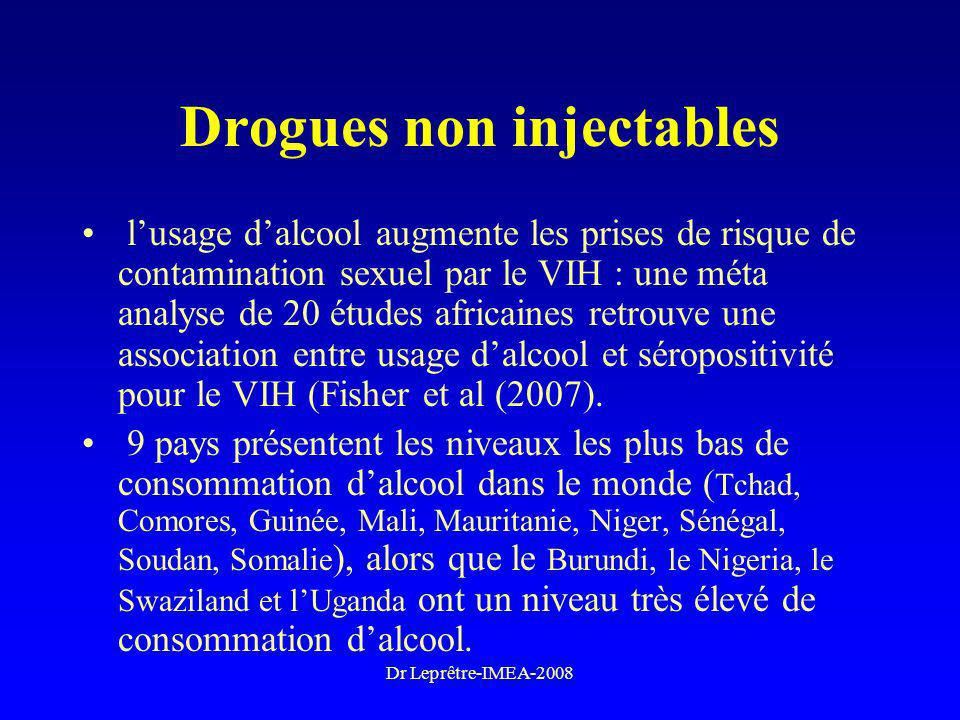 Drogues non injectables