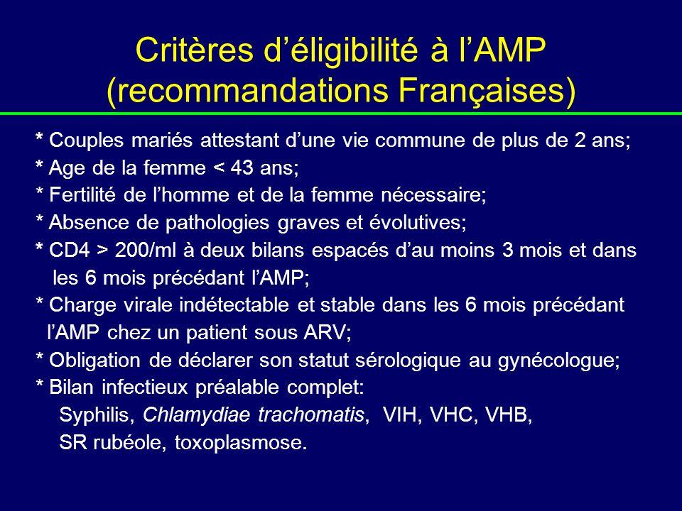 Critères d'éligibilité à l'AMP (recommandations Françaises)