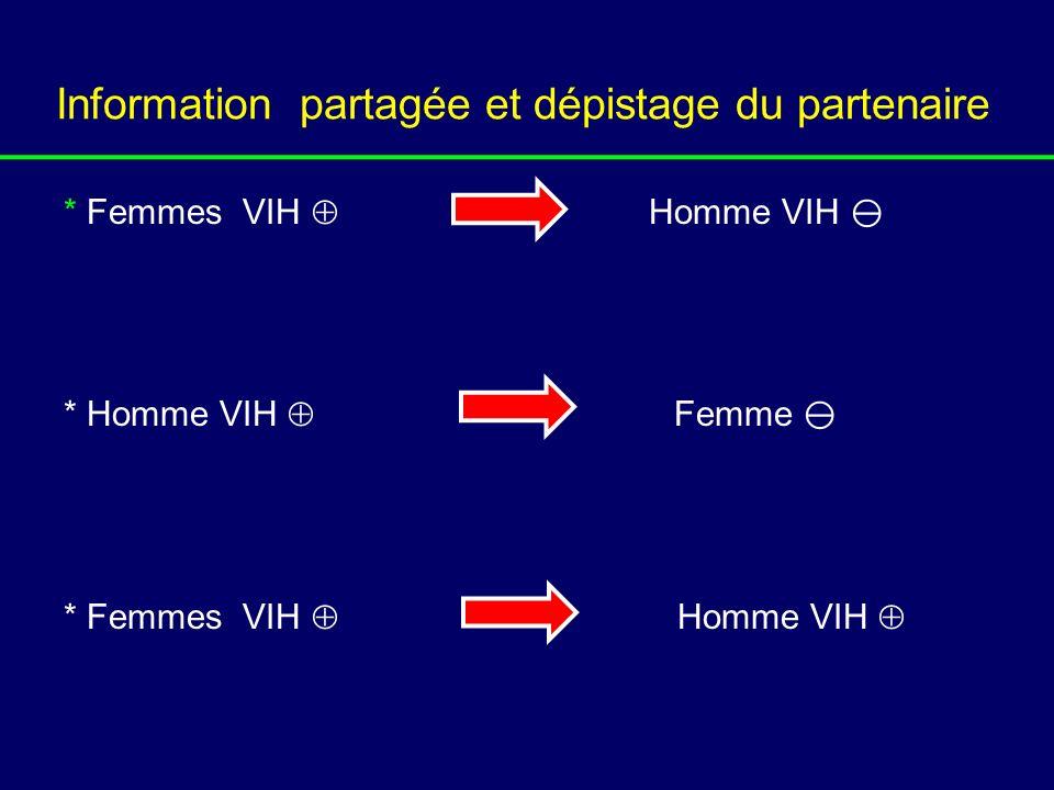 Information partagée et dépistage du partenaire