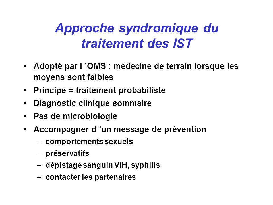 Approche syndromique du traitement des IST