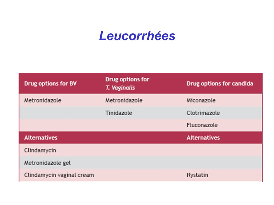 Leucorrhées