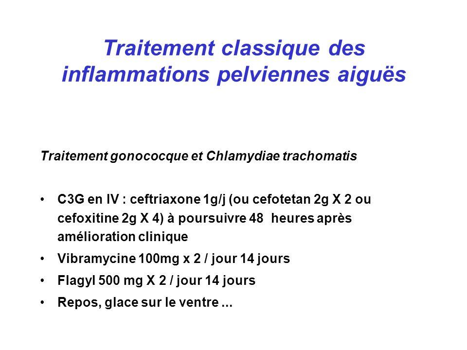 Traitement classique des inflammations pelviennes aiguës