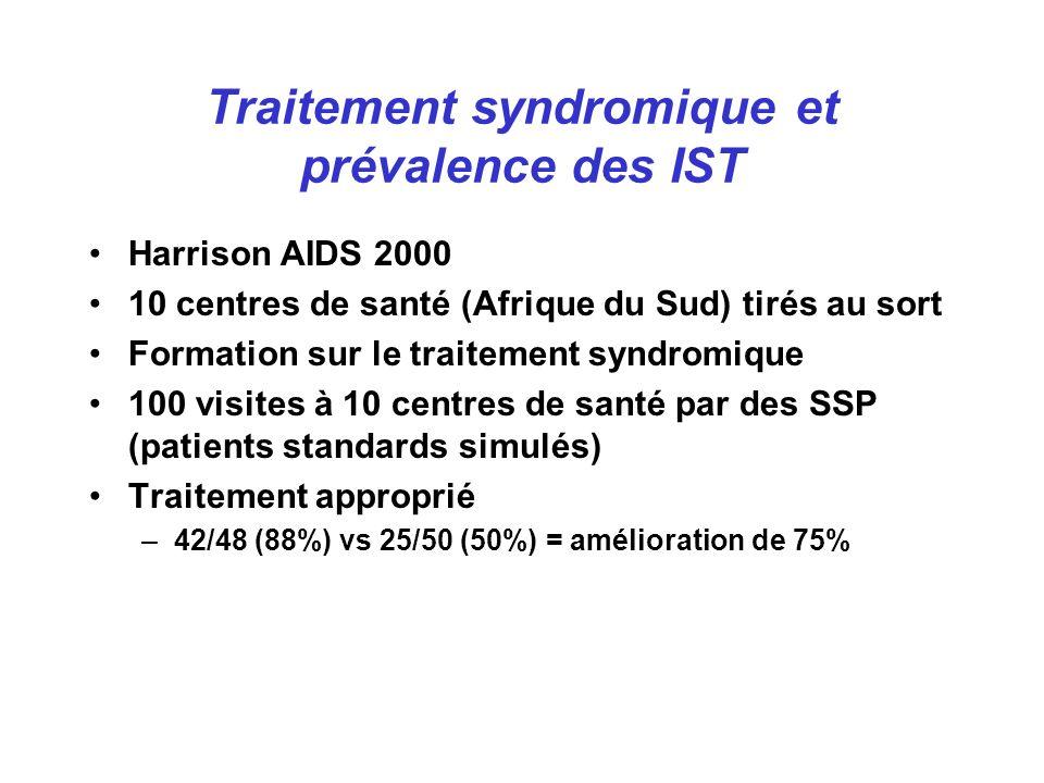 Traitement syndromique et prévalence des IST