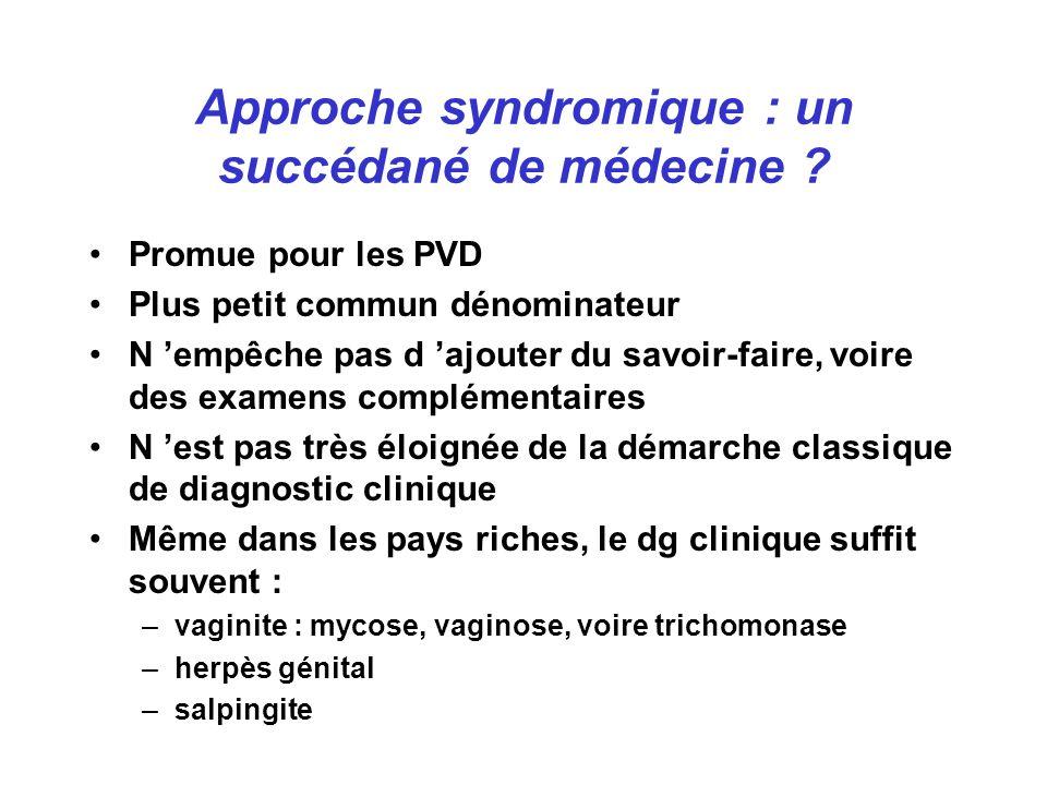 Approche syndromique : un succédané de médecine