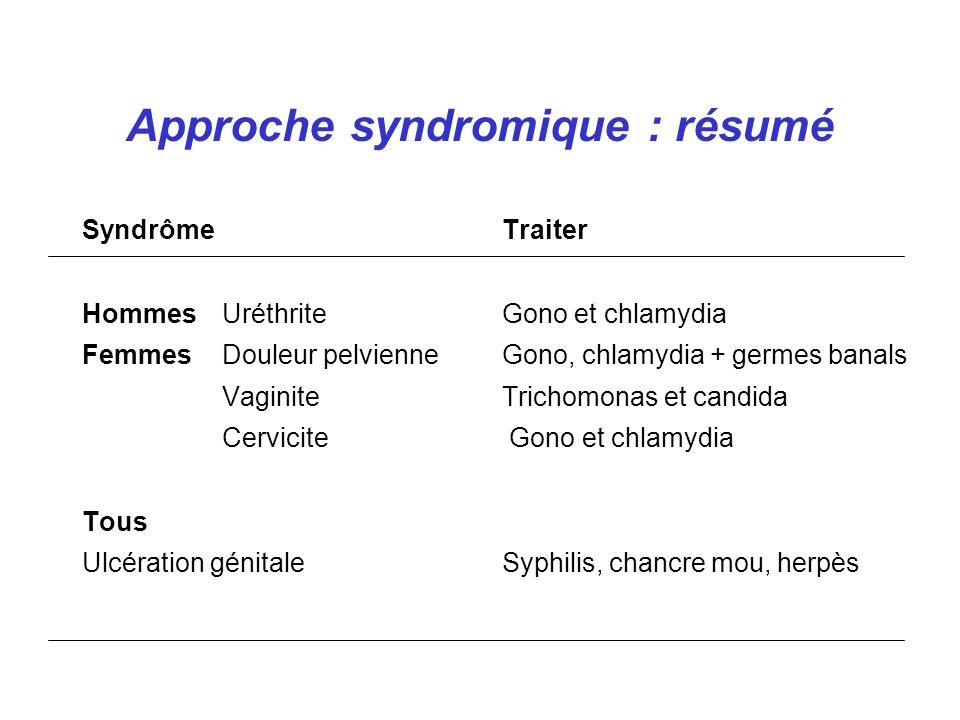 Approche syndromique : résumé