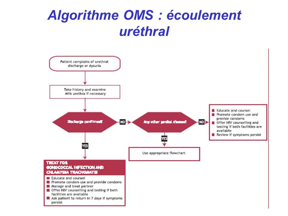 Algorithme OMS : écoulement uréthral