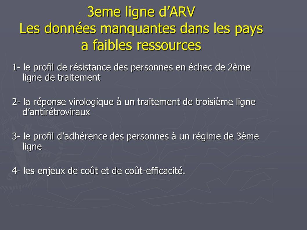 3eme ligne d'ARV Les données manquantes dans les pays a faibles ressources