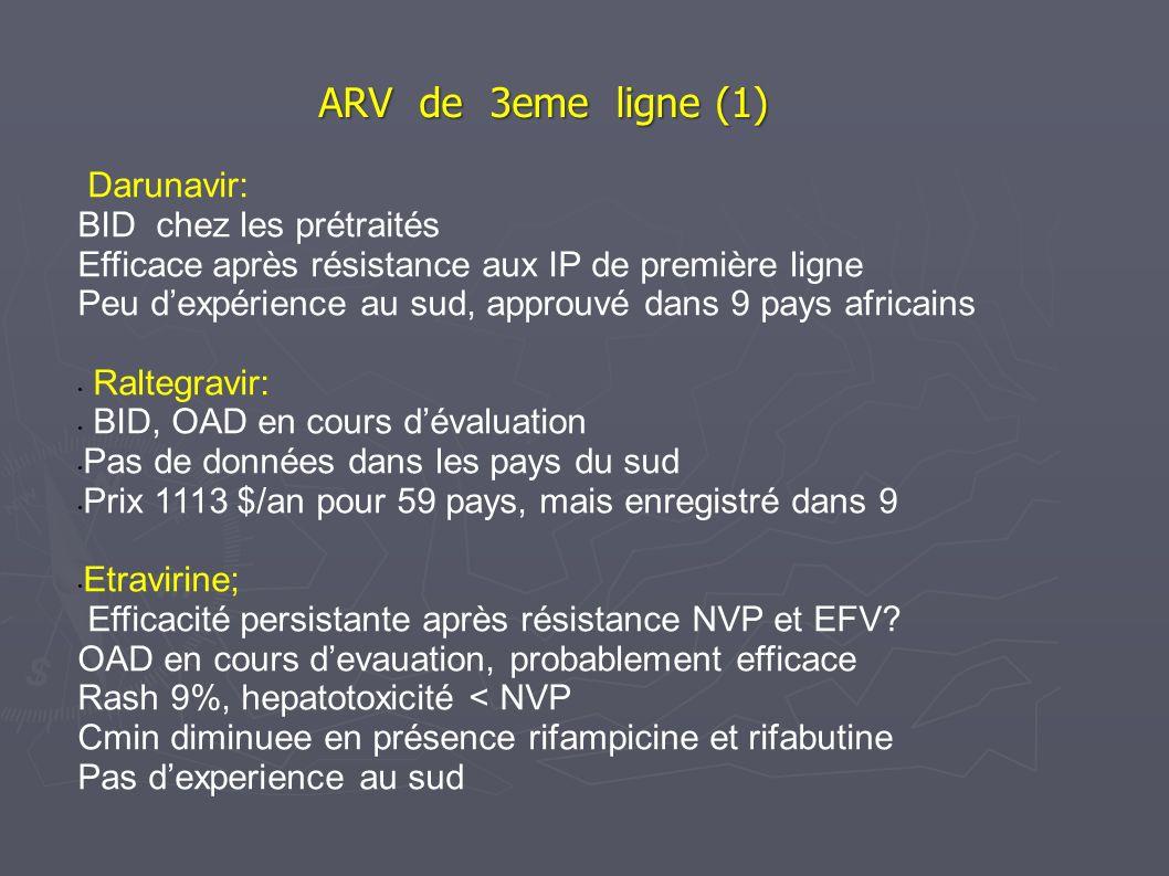 ARV de 3eme ligne (1) Darunavir: BID chez les prétraités