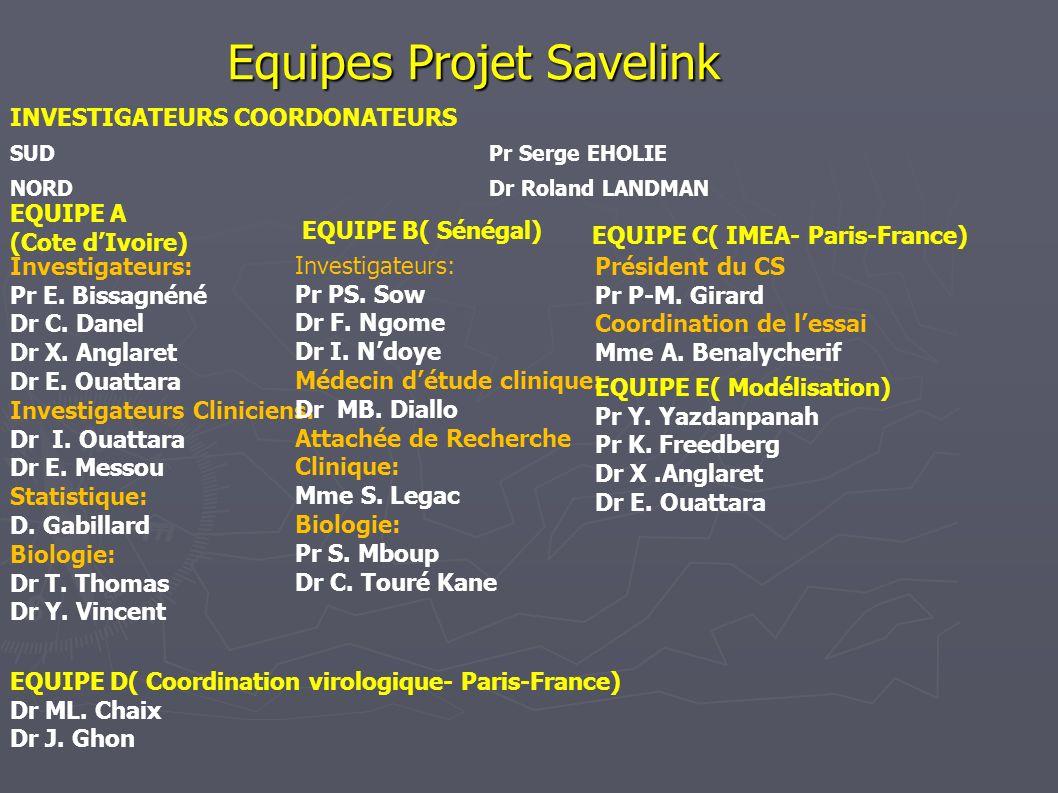 Equipes Projet Savelink