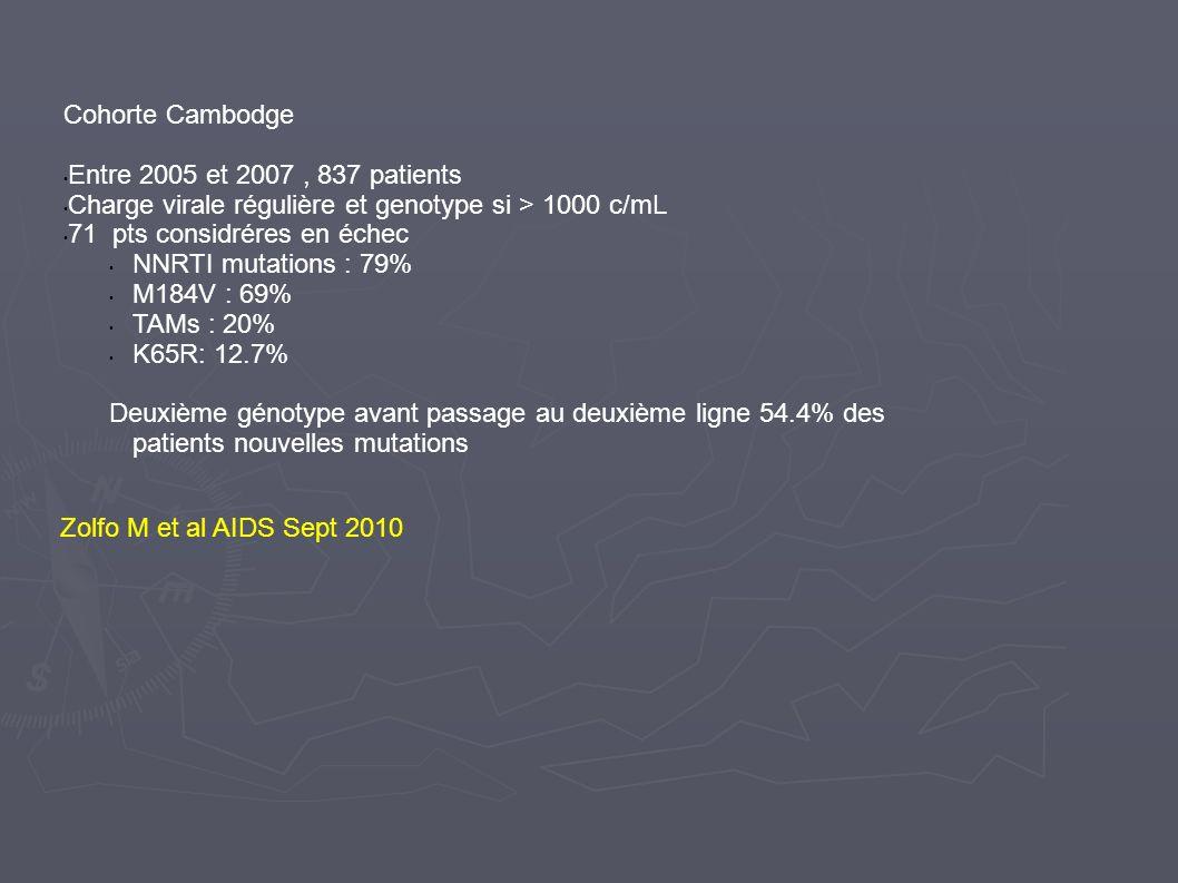 Cohorte Cambodge Entre 2005 et 2007 , 837 patients. Charge virale régulière et genotype si > 1000 c/mL.
