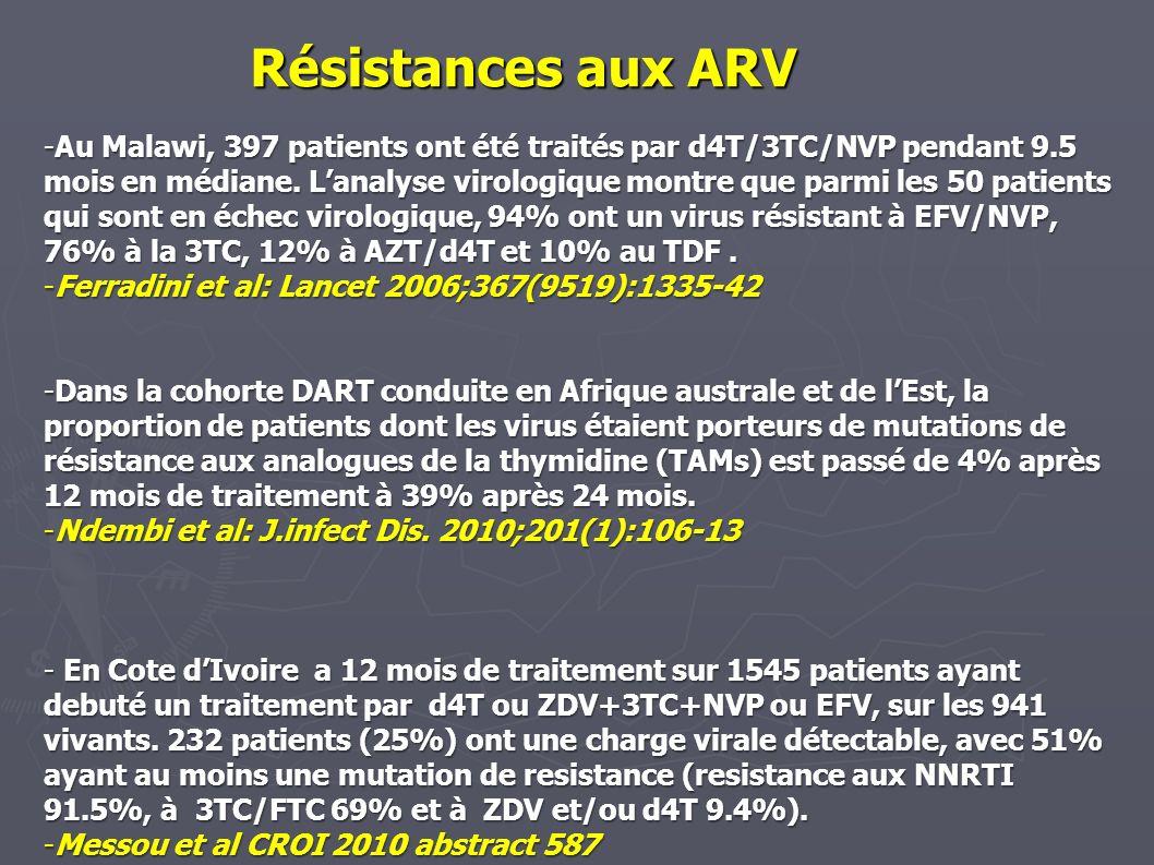 Résistances aux ARV