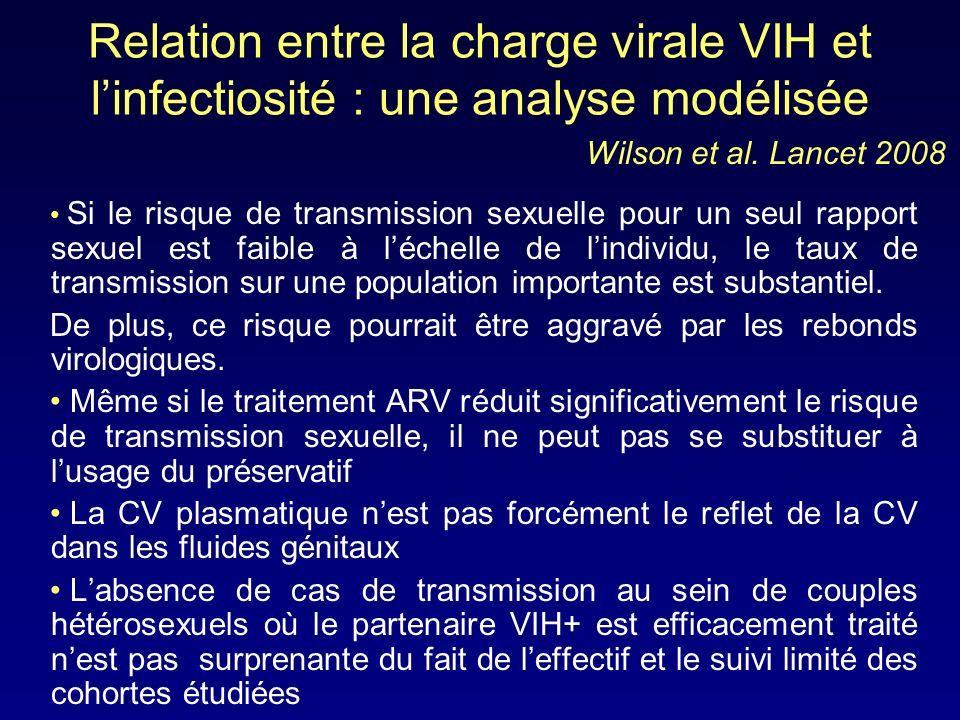 Relation entre la charge virale VIH et l'infectiosité : une analyse modélisée