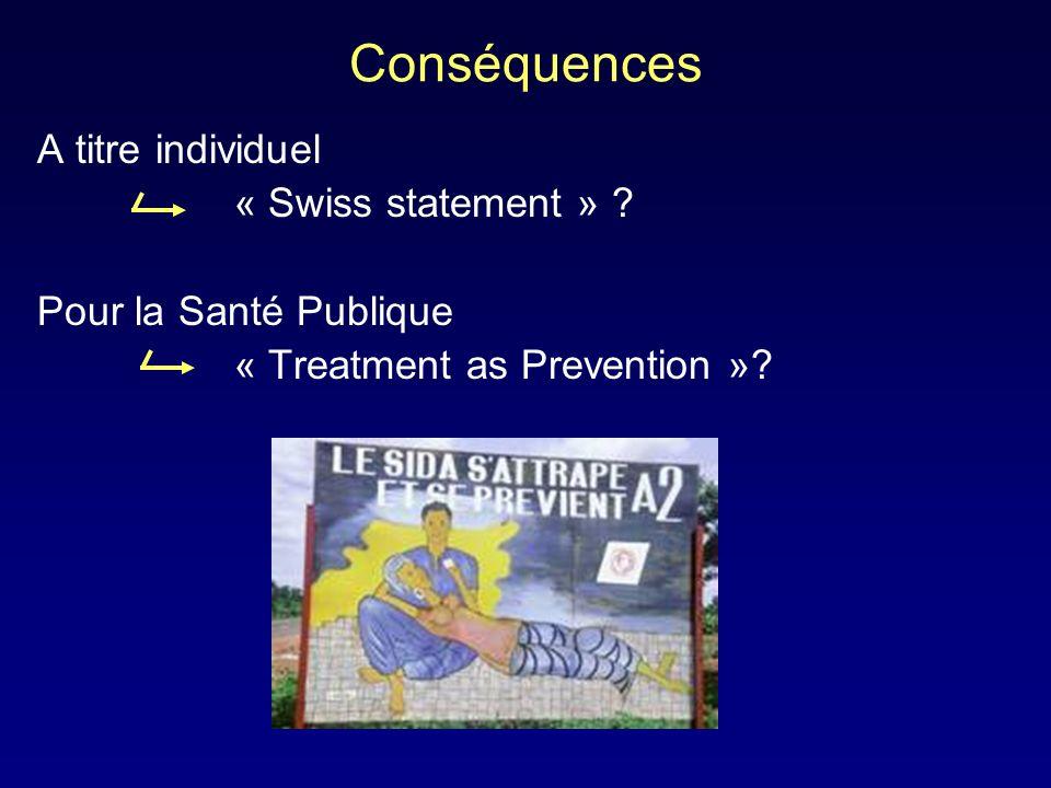 Conséquences A titre individuel « Swiss statement »
