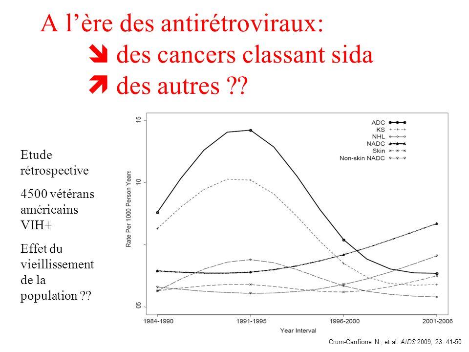 A l'ère des antirétroviraux:  des cancers classant sida  des autres