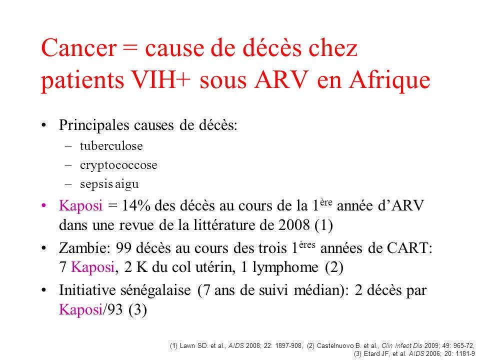 Cancer = cause de décès chez patients VIH+ sous ARV en Afrique