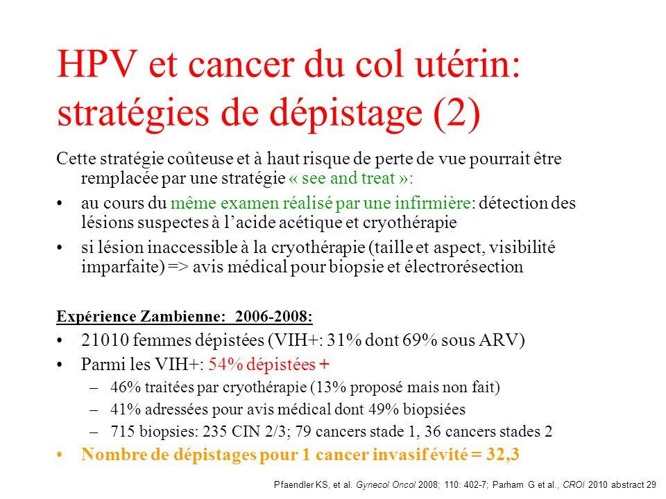 HPV et cancer du col utérin: stratégies de dépistage (2)