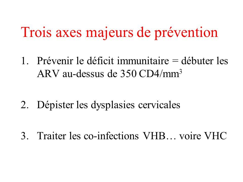 Trois axes majeurs de prévention
